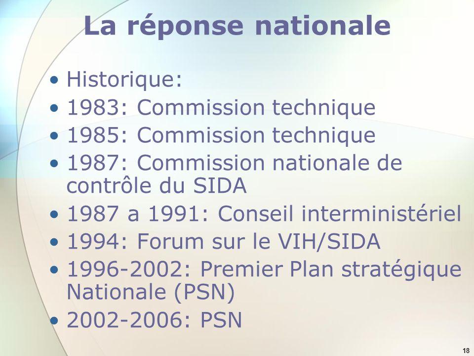 18 La réponse nationale Historique: 1983: Commission technique 1985: Commission technique 1987: Commission nationale de contrôle du SIDA 1987 a 1991: