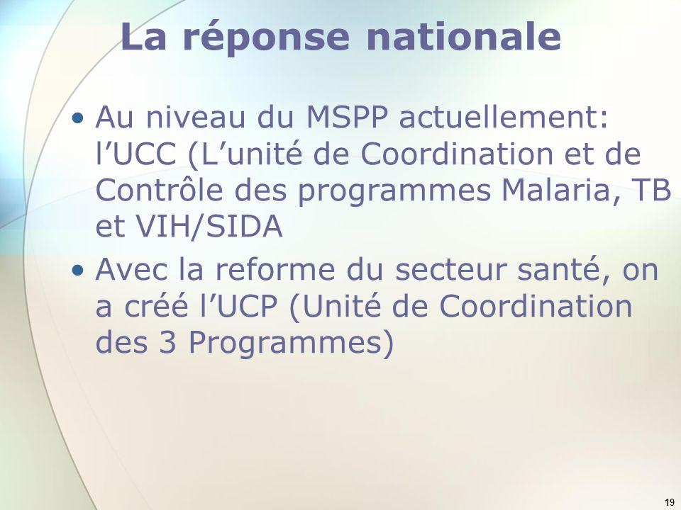 19 La réponse nationale Au niveau du MSPP actuellement: lUCC (Lunité de Coordination et de Contrôle des programmes Malaria, TB et VIH/SIDA Avec la ref
