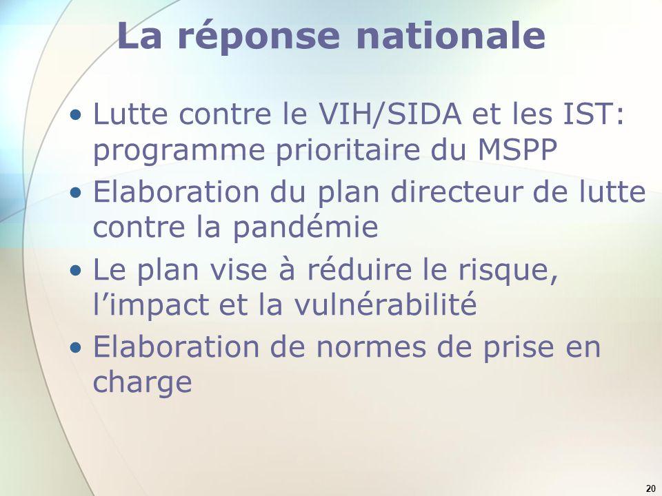 20 La réponse nationale Lutte contre le VIH/SIDA et les IST: programme prioritaire du MSPP Elaboration du plan directeur de lutte contre la pandémie L