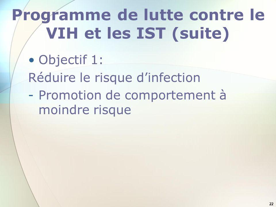 22 Programme de lutte contre le VIH et les IST (suite) Objectif 1: Réduire le risque dinfection -Promotion de comportement à moindre risque