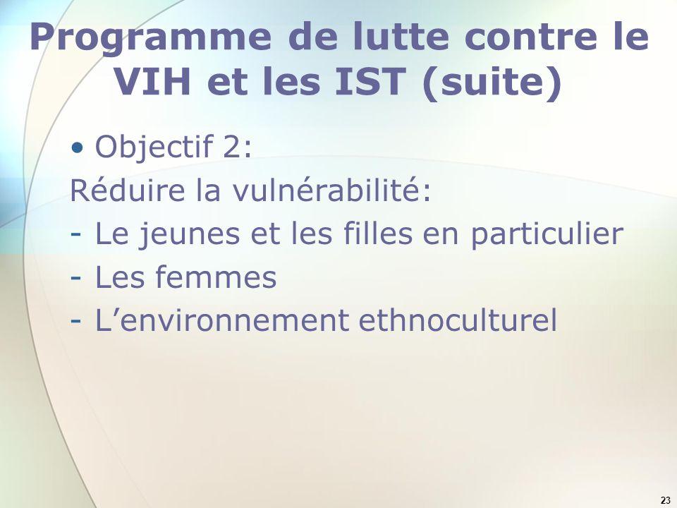 23 Programme de lutte contre le VIH et les IST (suite) Objectif 2: Réduire la vulnérabilité: -Le jeunes et les filles en particulier -Les femmes -Lenv
