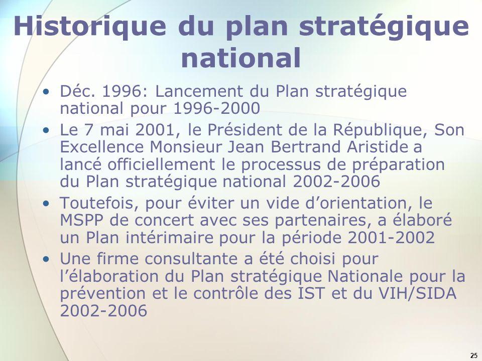 25 Historique du plan stratégique national Déc. 1996: Lancement du Plan stratégique national pour 1996-2000 Le 7 mai 2001, le Président de la Républiq