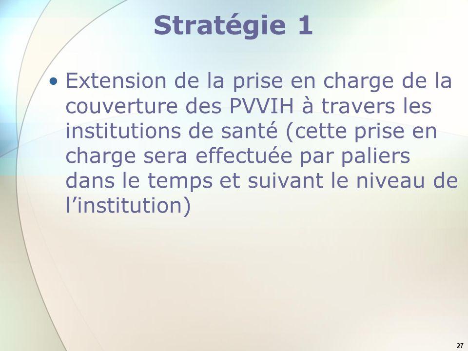 27 Stratégie 1 Extension de la prise en charge de la couverture des PVVIH à travers les institutions de santé (cette prise en charge sera effectuée pa