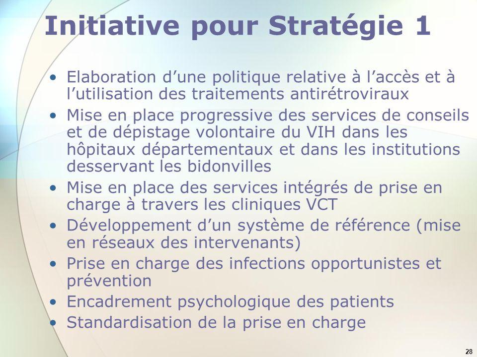 28 Initiative pour Stratégie 1 Elaboration dune politique relative à laccès et à lutilisation des traitements antirétroviraux Mise en place progressiv
