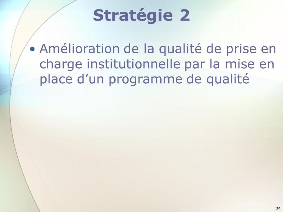 29 Stratégie 2 Amélioration de la qualité de prise en charge institutionnelle par la mise en place dun programme de qualité