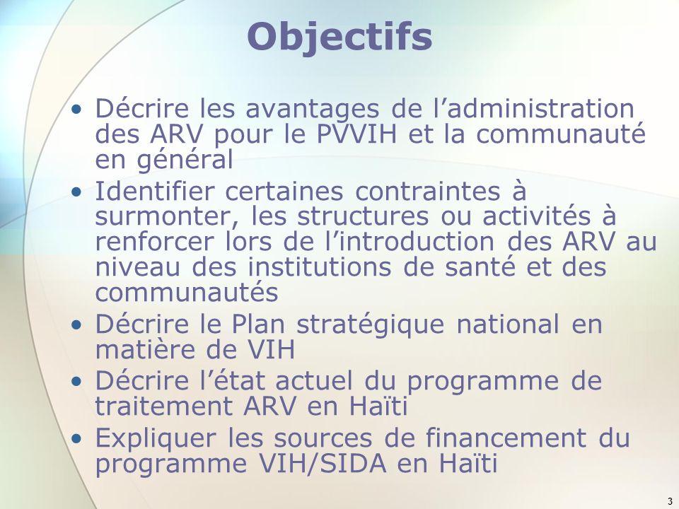 3 Objectifs Décrire les avantages de ladministration des ARV pour le PVVIH et la communauté en général Identifier certaines contraintes à surmonter, l