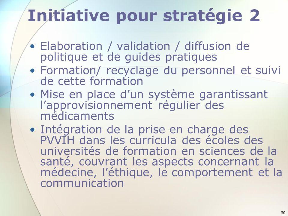30 Initiative pour stratégie 2 Elaboration / validation / diffusion de politique et de guides pratiques Formation/ recyclage du personnel et suivi de