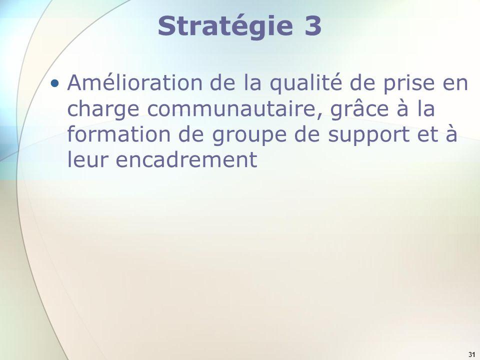 31 Stratégie 3 Amélioration de la qualité de prise en charge communautaire, grâce à la formation de groupe de support et à leur encadrement