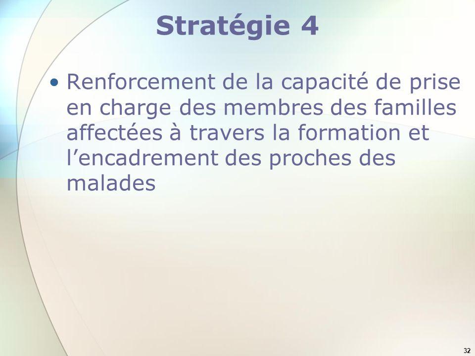 32 Stratégie 4 Renforcement de la capacité de prise en charge des membres des familles affectées à travers la formation et lencadrement des proches de