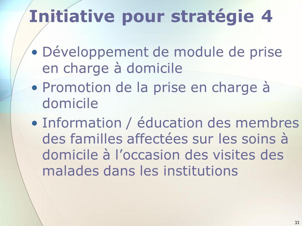 33 Initiative pour stratégie 4 Développement de module de prise en charge à domicile Promotion de la prise en charge à domicile Information / éducatio