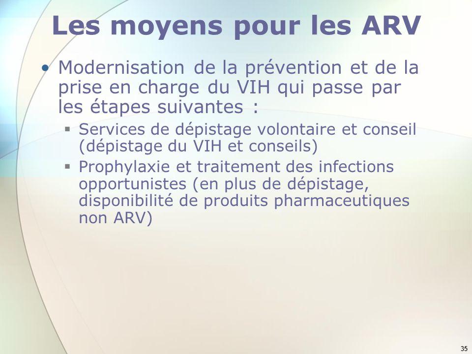 35 Modernisation de la prévention et de la prise en charge du VIH qui passe par les étapes suivantes : Services de dépistage volontaire et conseil (dé