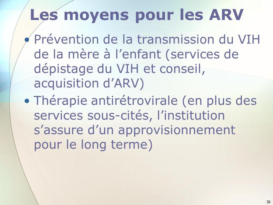 36 Prévention de la transmission du VIH de la mère à lenfant (services de dépistage du VIH et conseil, acquisition dARV) Thérapie antirétrovirale (en