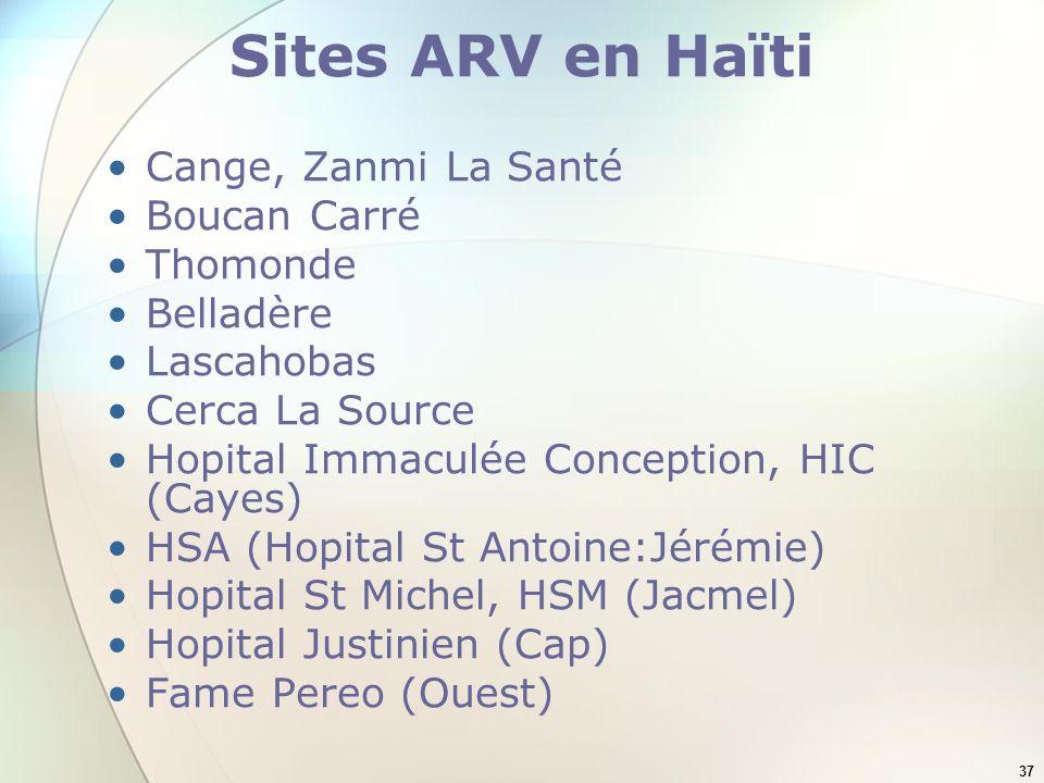 37 Sites ARV en Haïti Cange, Zanmi La Santé Boucan Carré Thomonde Belladère Lascahobas Cerca La Source Hopital Immaculée Conception, HIC (Cayes) HSA (