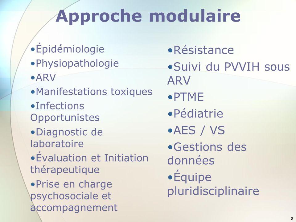 8 Approche modulaire Épidémiologie Physiopathologie ARV Manifestations toxiques Infections Opportunistes Diagnostic de laboratoire Évaluation et Initi