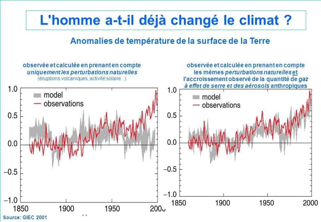 L'homme a-t-il déjà changé le climat ? Source: GIEC 2001 observée et calculée en prenant en compte uniquement les perturbations naturelles (éruptions