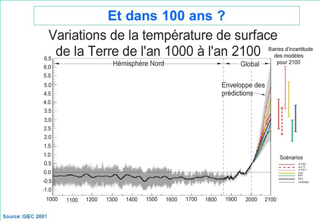 Et dans 100 ans ? Source: GIEC 2001