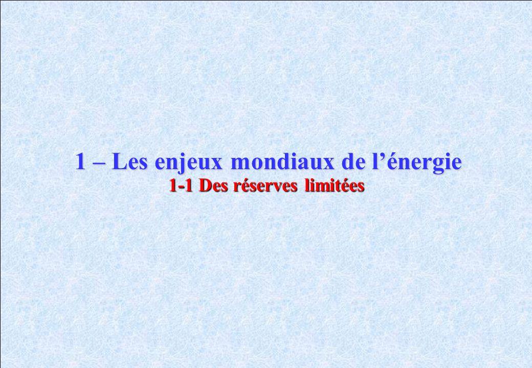 1-1 Des réserves limitées 1 – Les enjeux mondiaux de lénergie