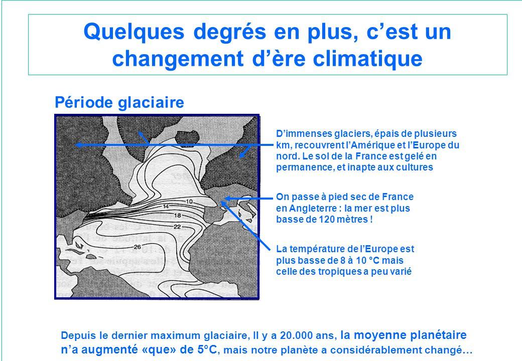 Quelques degrés en plus, cest un changement dère climatique Depuis le dernier maximum glaciaire, Il y a 20.000 ans, la moyenne planétaire na augmenté