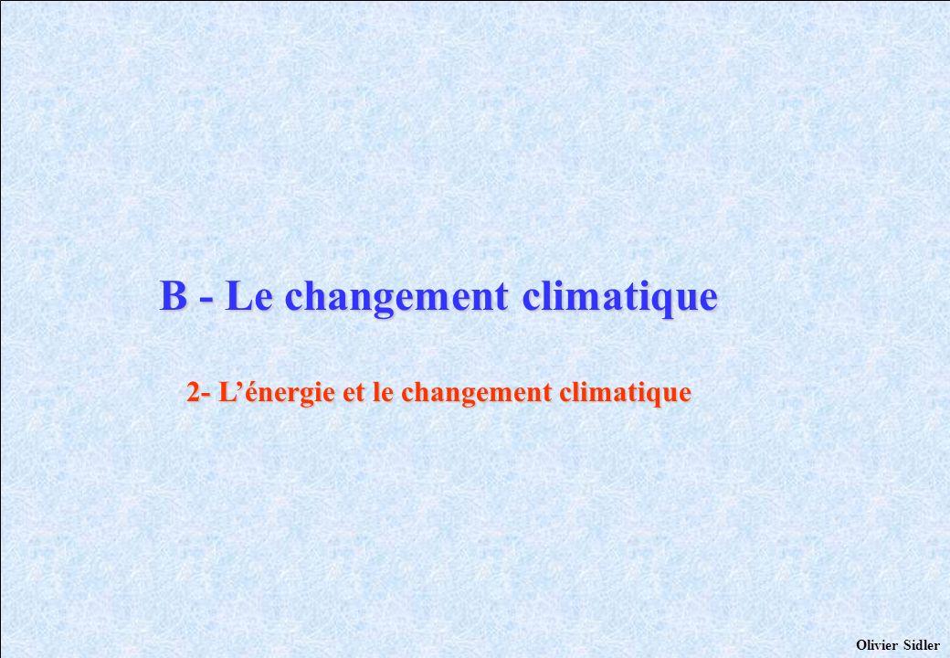 B - Le changement climatique 2- Lénergie et le changement climatique Olivier Sidler