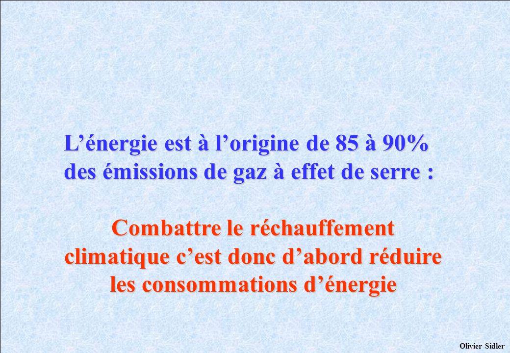 Lénergie est à lorigine de 85 à 90% des émissions de gaz à effet de serre : Combattre le réchauffement climatique cest donc dabord réduire les consomm
