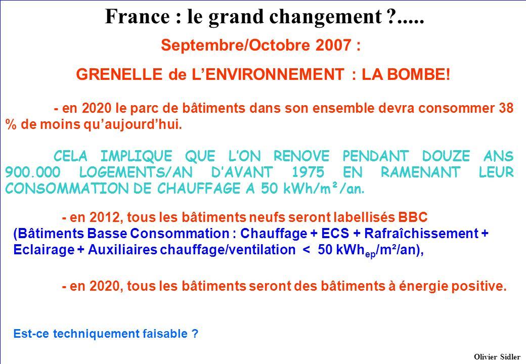 France : le grand changement ?..... - en 2020, tous les bâtiments seront des bâtiments à énergie positive. Est-ce techniquement faisable ? Olivier Sid