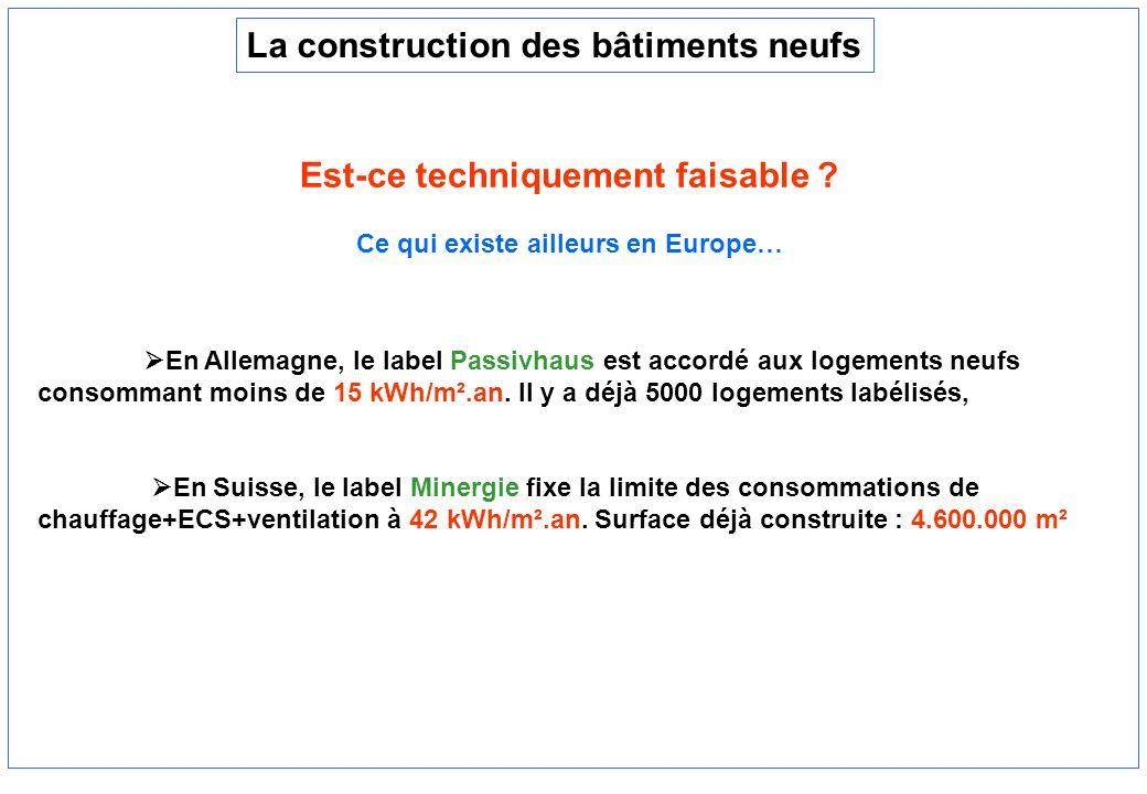 La construction des bâtiments neufs Est-ce techniquement faisable ? Ce qui existe ailleurs en Europe… En Allemagne, le label Passivhaus est accordé au