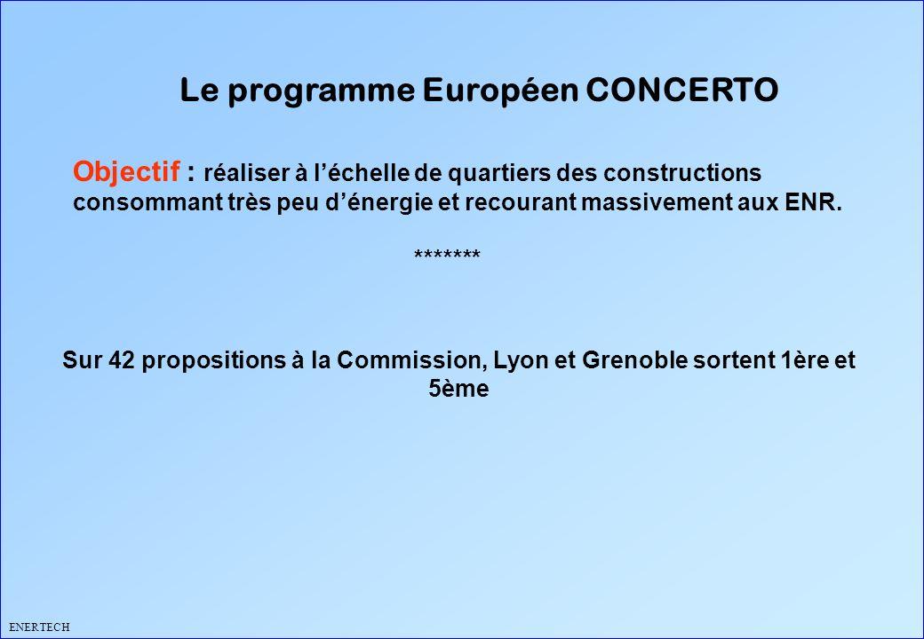 Le programme Européen CONCERTO Objectif : réaliser à léchelle de quartiers des constructions consommant très peu dénergie et recourant massivement aux