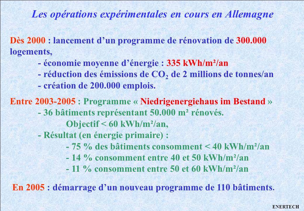 ENERTECH Les opérations expérimentales en cours en Allemagne Dès 2000 : lancement dun programme de rénovation de 300.000 logements, - économie moyenne