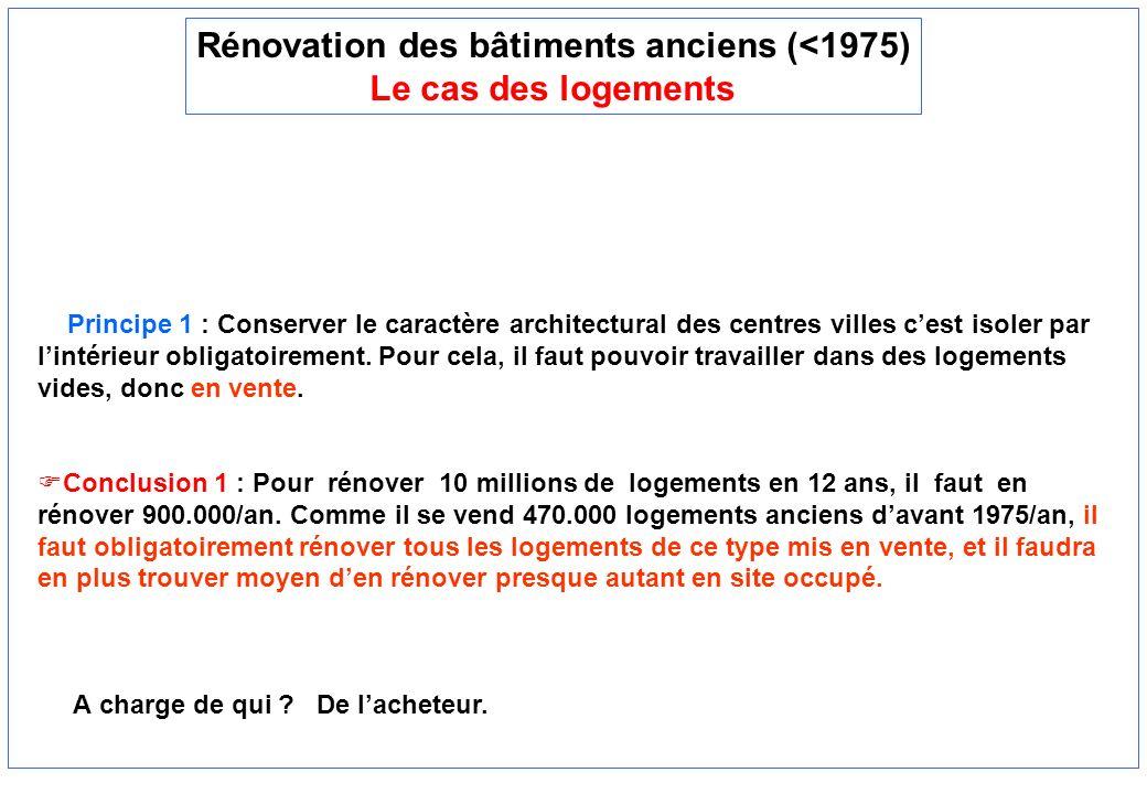 Rénovation des bâtiments anciens (<1975) Le cas des logements Principe 1 : Conserver le caractère architectural des centres villes cest isoler par lin