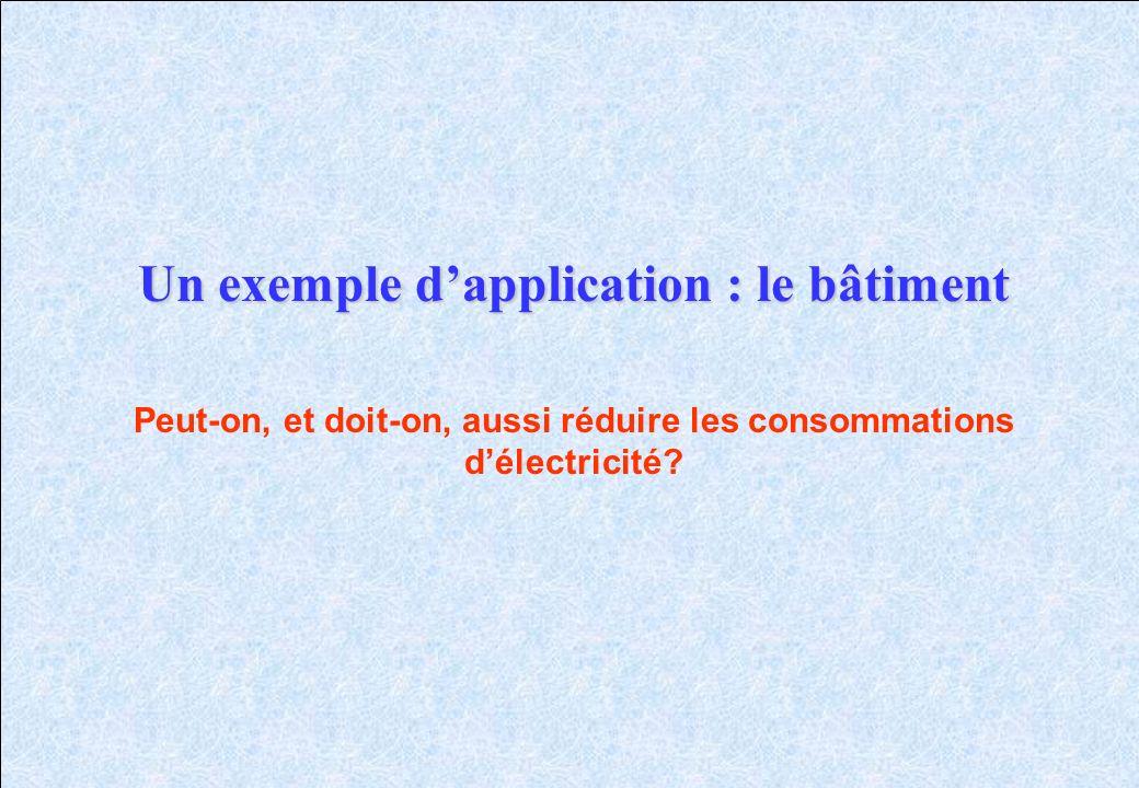 Un exemple dapplication : le bâtiment Peut-on, et doit-on, aussi réduire les consommations délectricité?