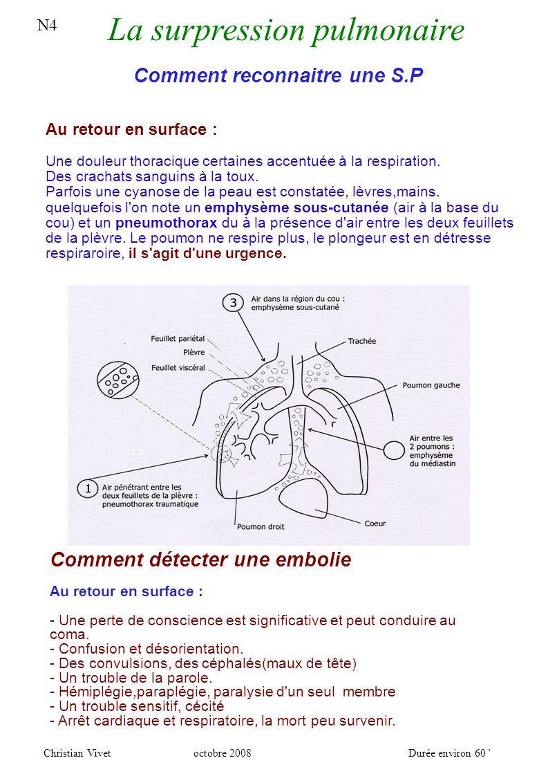 N4 La surpression pulmonaire Christian Vivetoctobre 2008Durée environ 60 Comment reconnaitre une S.P Au retour en surface : Une douleur thoracique certaines accentuée à la respiration.