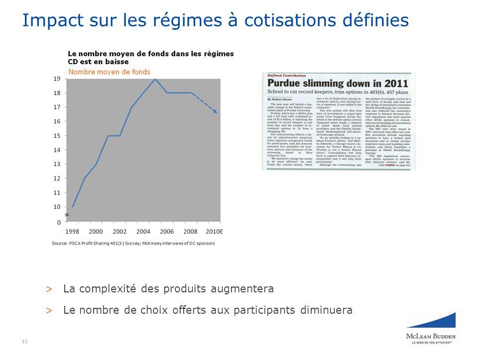 11 Impact sur les régimes à cotisations définies > La complexité des produits augmentera > Le nombre de choix offerts aux participants diminuera