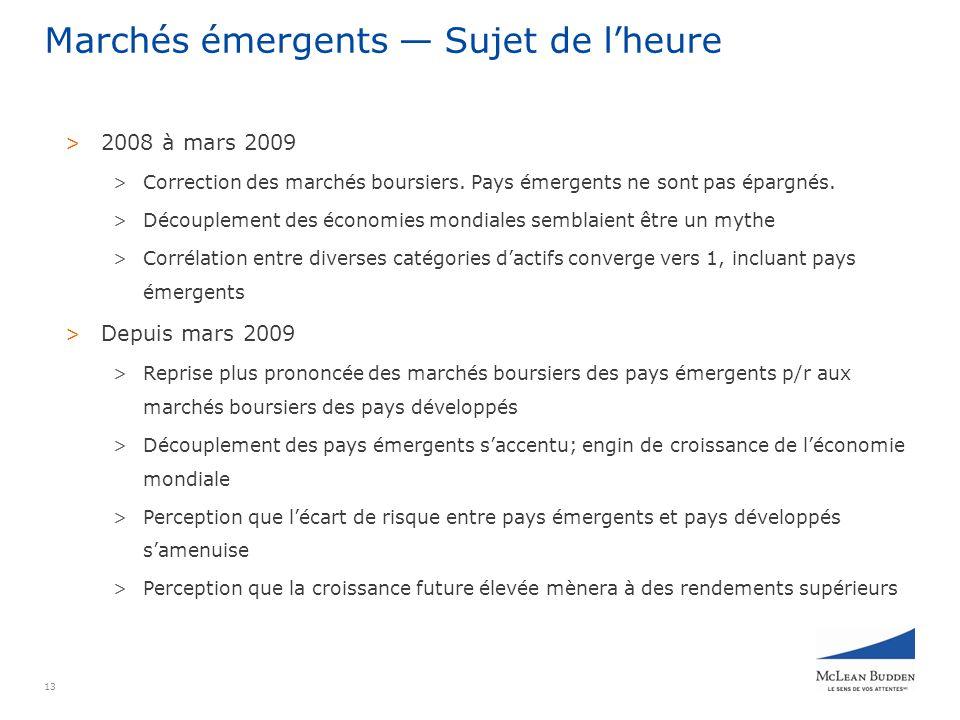 13 Marchés émergents Sujet de lheure > 2008 à mars 2009 > Correction des marchés boursiers.