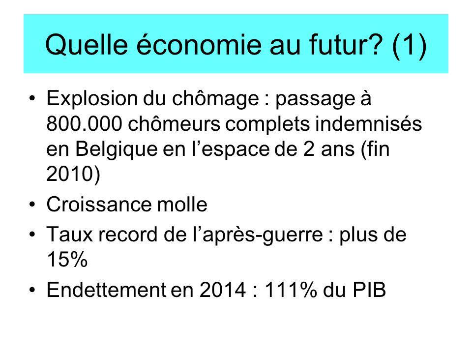 Quelle économie au futur? (1) Explosion du chômage : passage à 800.000 chômeurs complets indemnisés en Belgique en lespace de 2 ans (fin 2010) Croissa