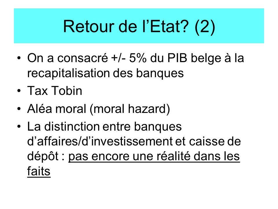 Retour de lEtat? (2) On a consacré +/- 5% du PIB belge à la recapitalisation des banques Tax Tobin Aléa moral (moral hazard) La distinction entre banq