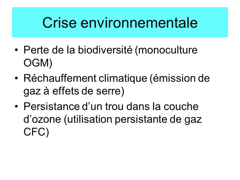 Crise environnementale Perte de la biodiversité (monoculture OGM) Réchauffement climatique (émission de gaz à effets de serre) Persistance dun trou da