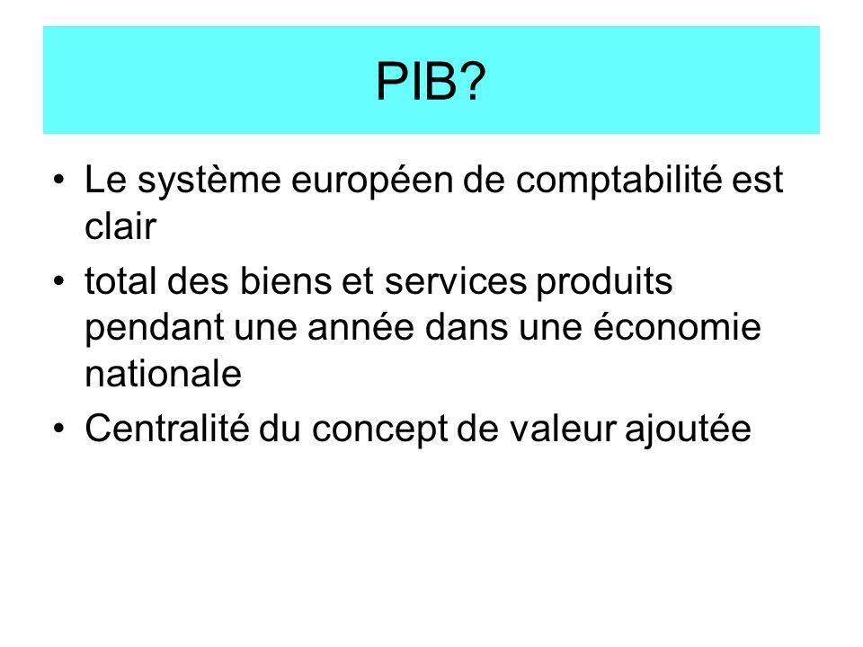 PIB? Le système européen de comptabilité est clair total des biens et services produits pendant une année dans une économie nationale Centralité du co