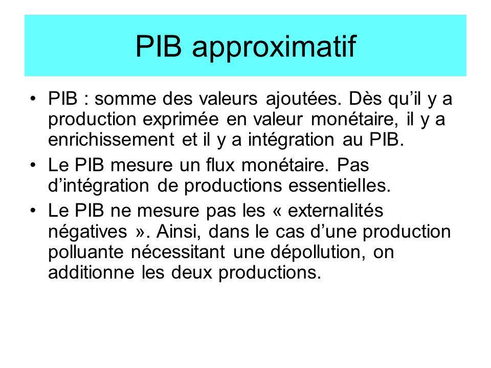 PIB approximatif PIB : somme des valeurs ajoutées. Dès quil y a production exprimée en valeur monétaire, il y a enrichissement et il y a intégration a