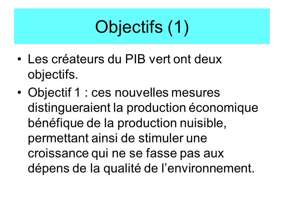 Objectifs (1) Les créateurs du PIB vert ont deux objectifs. Objectif 1 : ces nouvelles mesures distingueraient la production économique bénéfique de l