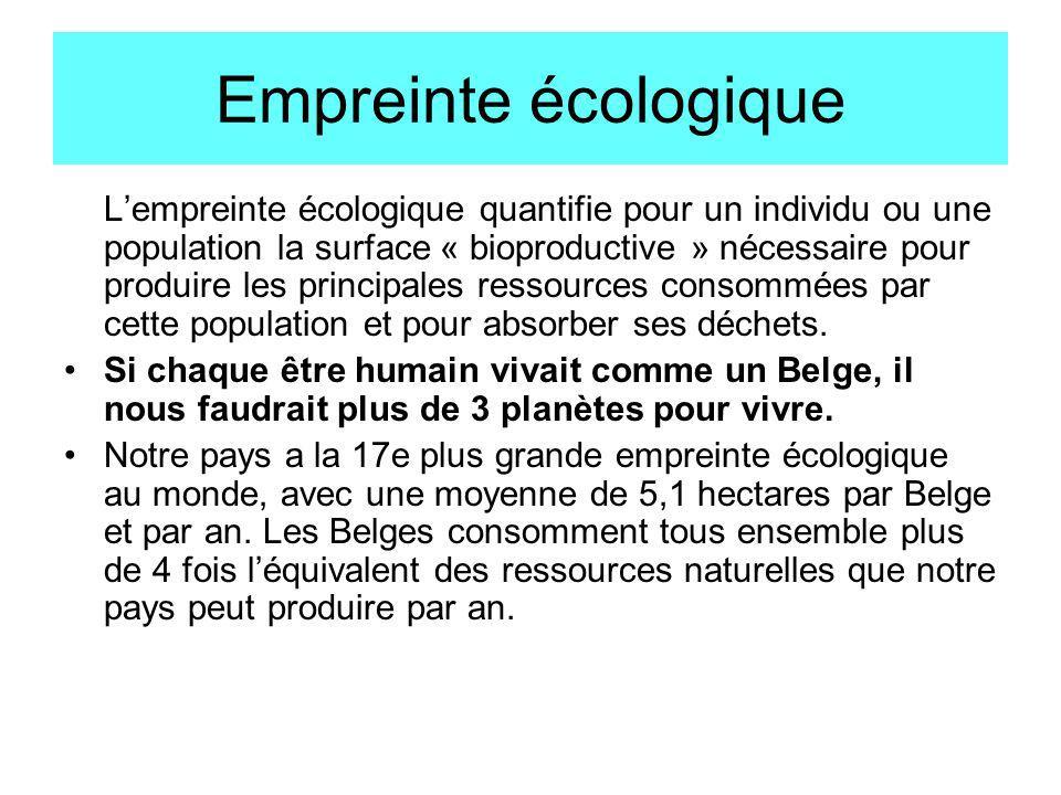 Empreinte écologique Lempreinte écologique quantifie pour un individu ou une population la surface « bioproductive » nécessaire pour produire les prin