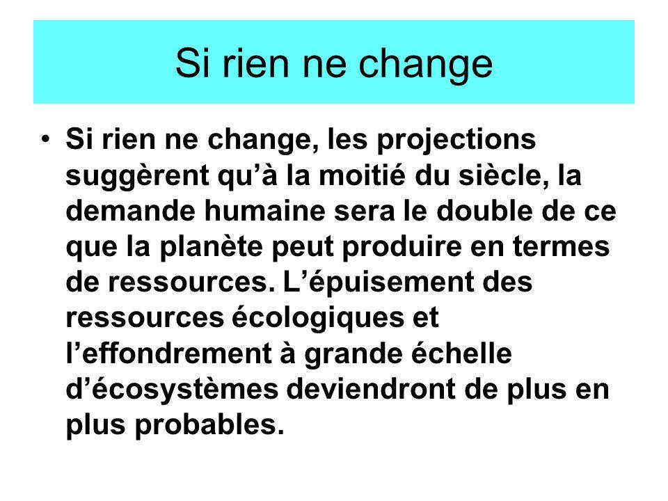 Si rien ne change Si rien ne change, les projections suggèrent quà la moitié du siècle, la demande humaine sera le double de ce que la planète peut pr