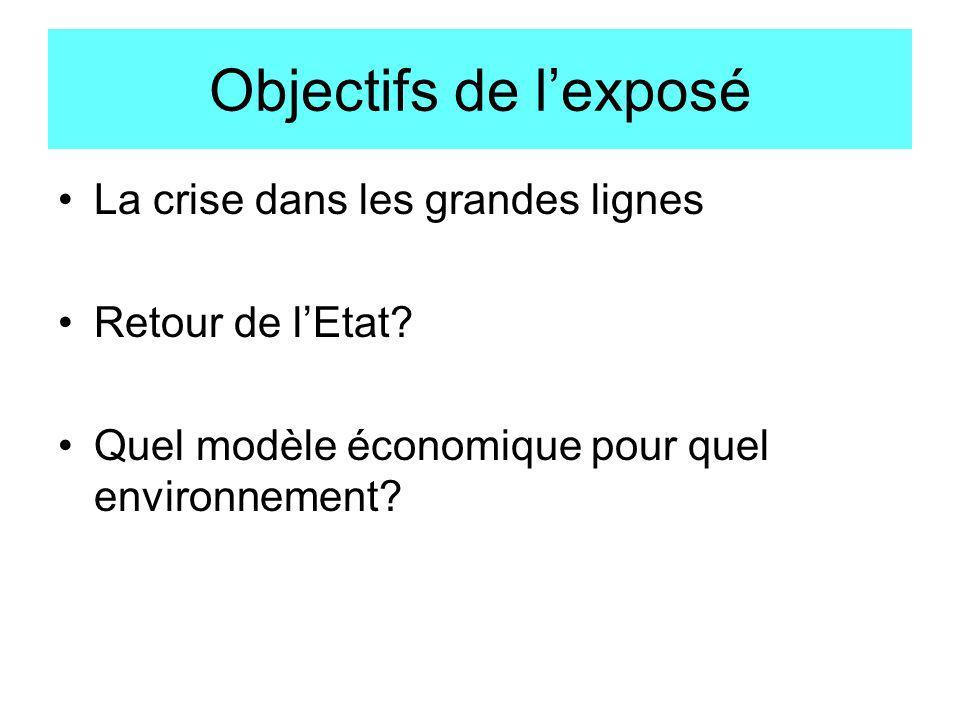 Objectifs de lexposé La crise dans les grandes lignes Retour de lEtat? Quel modèle économique pour quel environnement?