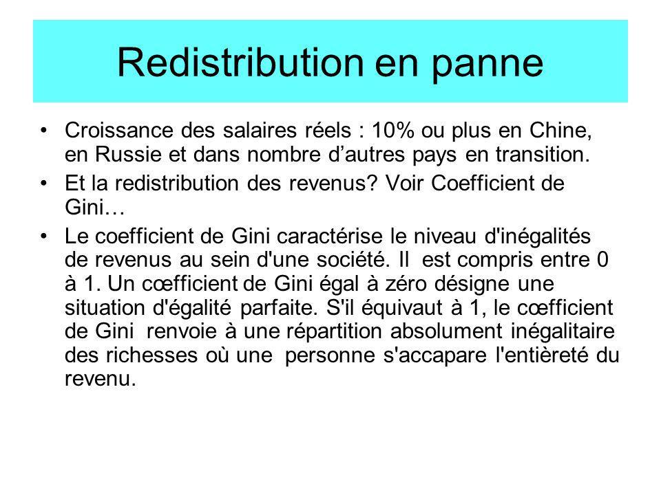 Redistribution en panne Croissance des salaires réels : 10% ou plus en Chine, en Russie et dans nombre dautres pays en transition. Et la redistributio