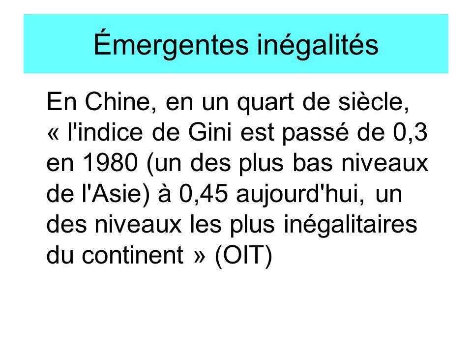 Émergentes inégalités En Chine, en un quart de siècle, « l'indice de Gini est passé de 0,3 en 1980 (un des plus bas niveaux de l'Asie) à 0,45 aujourd'