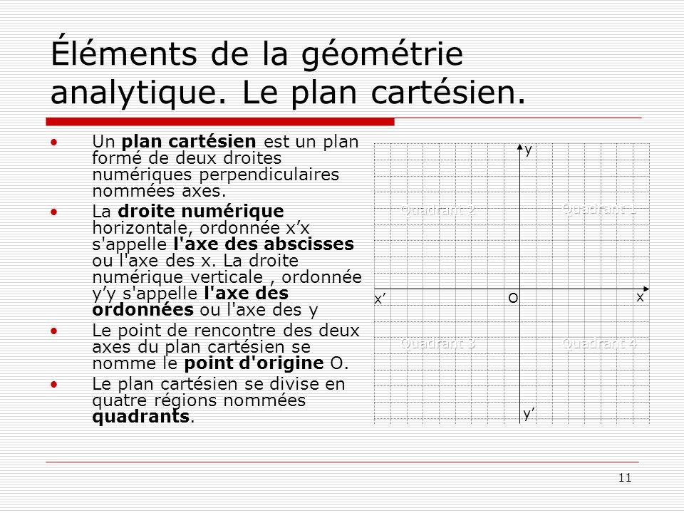 11 Éléments de la géométrie analytique. Le plan cartésien. Un plan cartésien est un plan formé de deux droites numériques perpendiculaires nommées axe