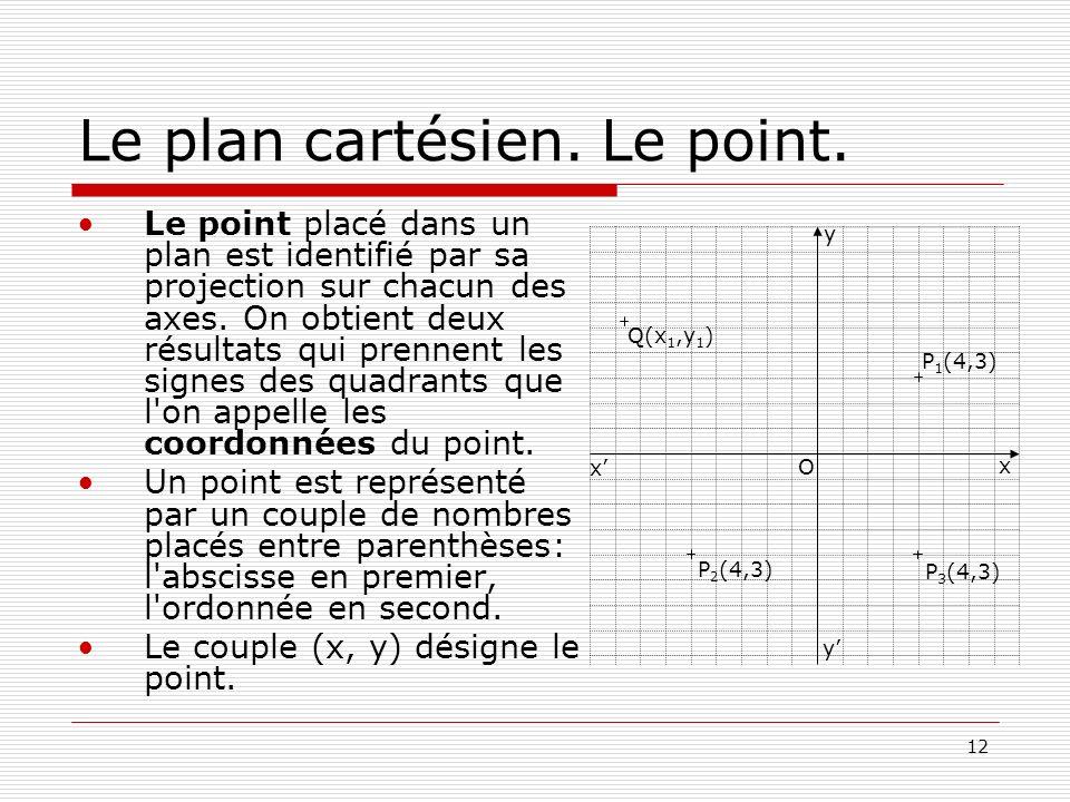 12 Le plan cartésien. Le point. Le point placé dans un plan est identifié par sa projection sur chacun des axes. On obtient deux résultats qui prennen