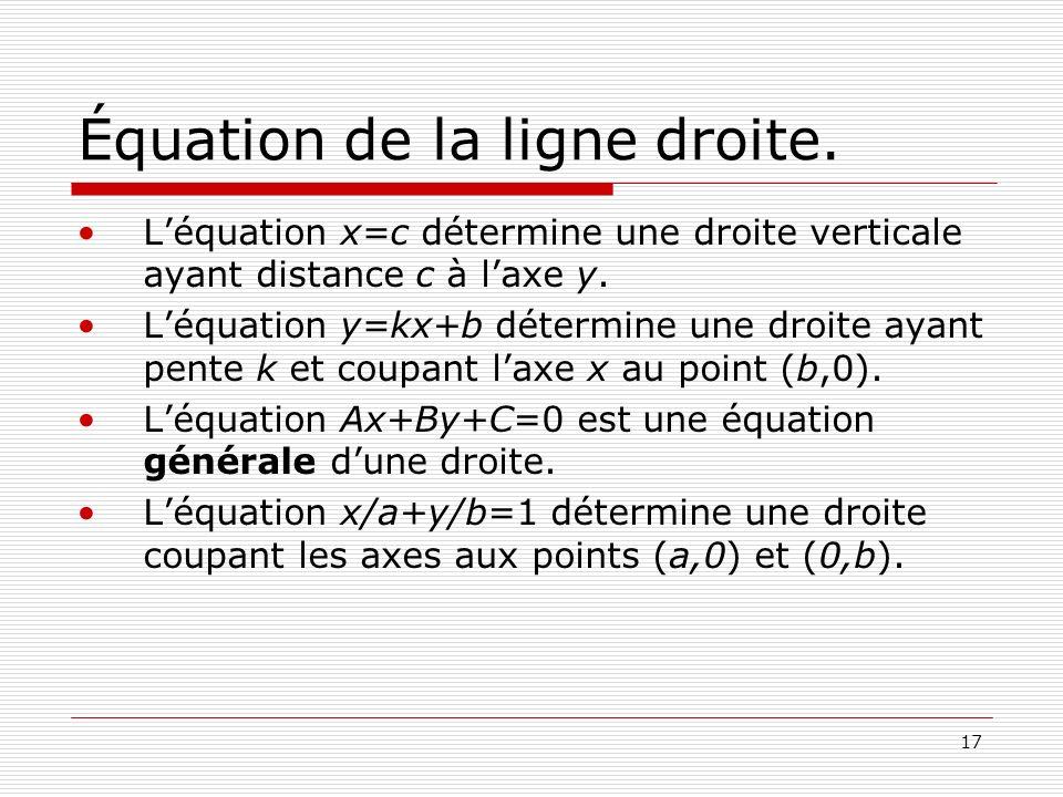 17 Équation de la ligne droite. Léquation x=c détermine une droite verticale ayant distance c à laxe y. Léquation y=kx+b détermine une droite ayant pe