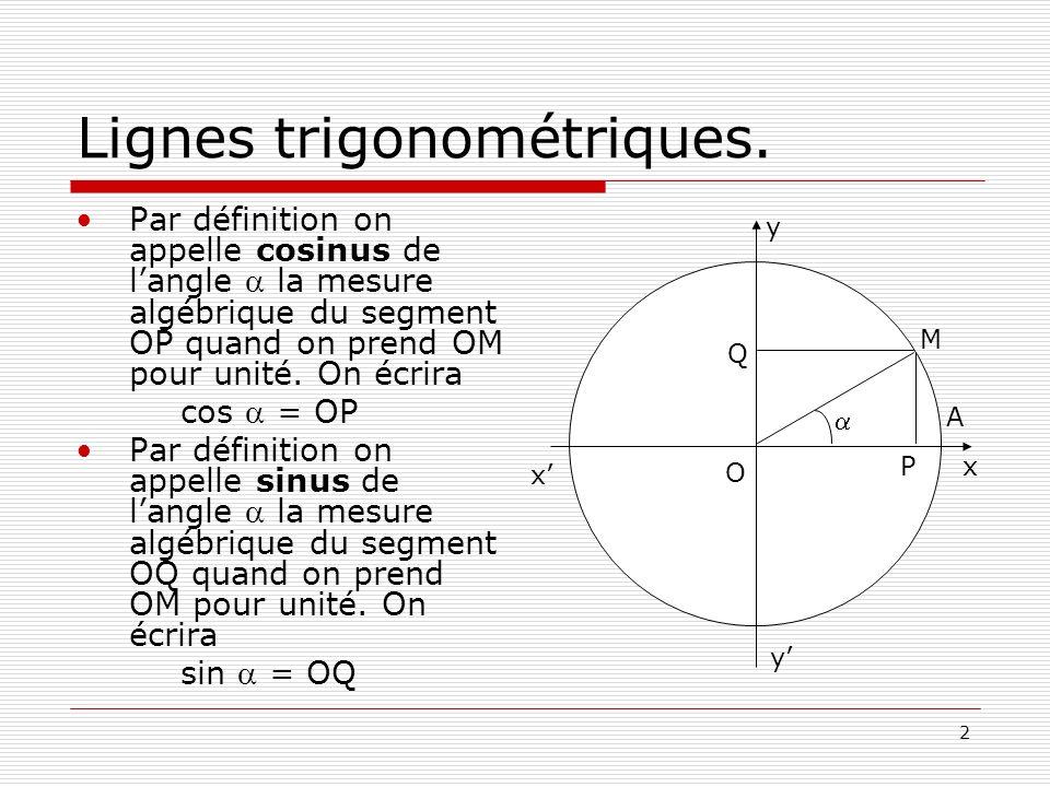 2 Lignes trigonométriques. Par définition on appelle cosinus de langle la mesure algébrique du segment OP quand on prend OM pour unité. On écrira cos