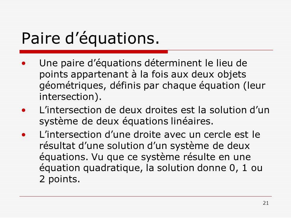 21 Paire déquations. Une paire déquations déterminent le lieu de points appartenant à la fois aux deux objets géométriques, définis par chaque équatio