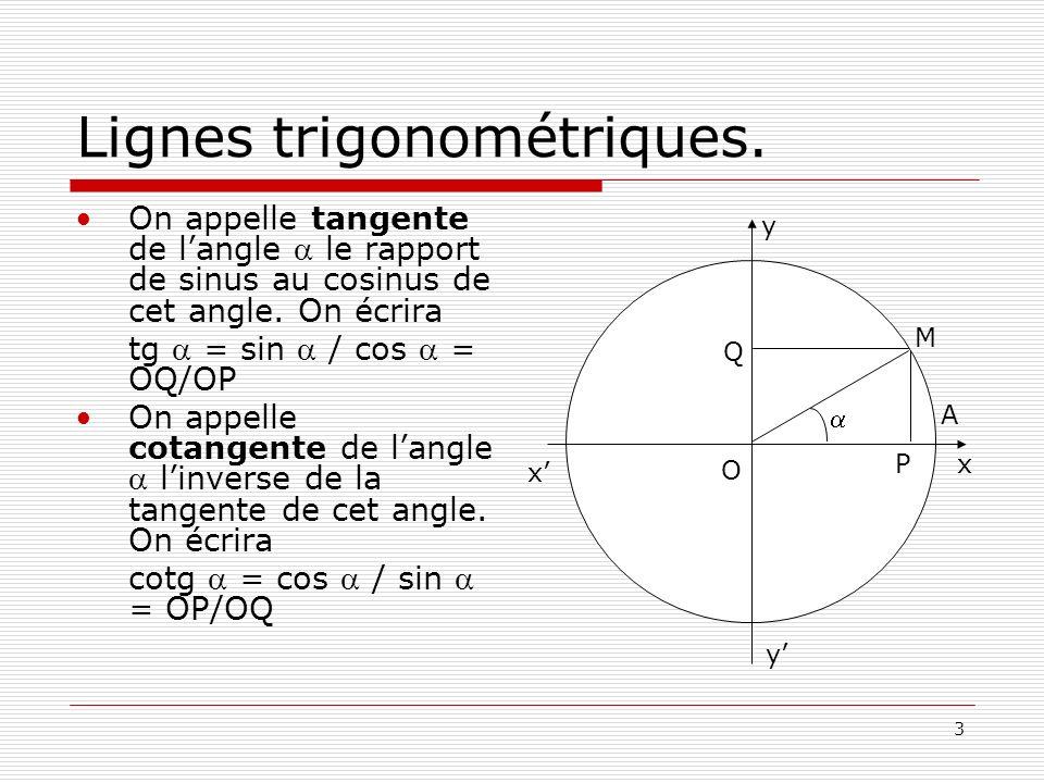 3 Lignes trigonométriques. On appelle tangente de langle le rapport de sinus au cosinus de cet angle. On écrira tg = sin / cos = OQ/OP On appelle cota